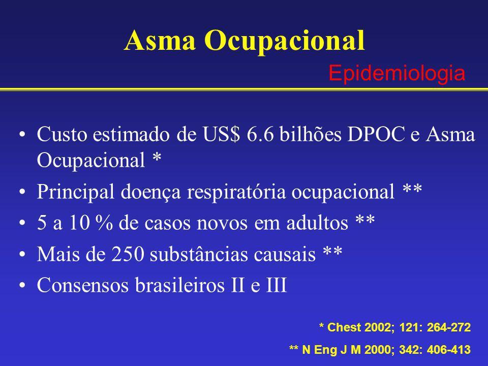 Asma Ocupacional Epidemiologia
