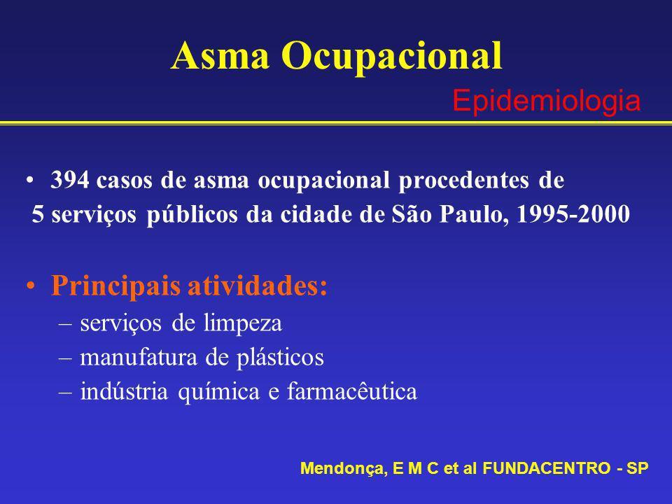 Asma Ocupacional Epidemiologia Principais atividades: