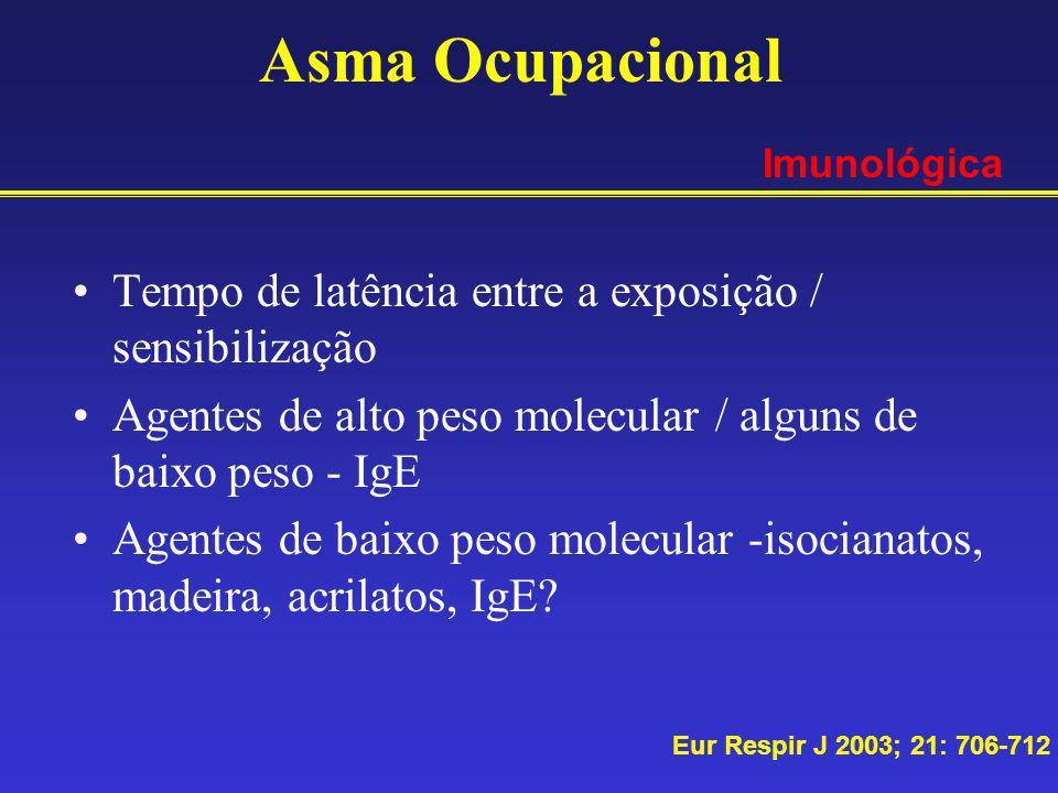 Asma Ocupacional Tempo de latência entre a exposição / sensibilização