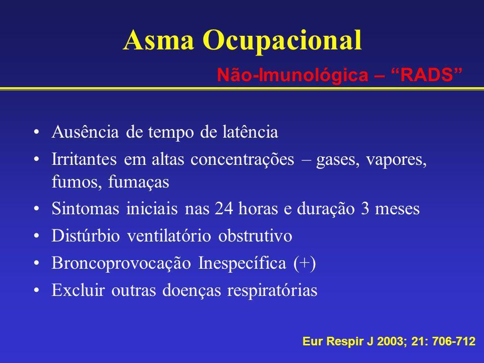 Asma Ocupacional Não-Imunológica – RADS