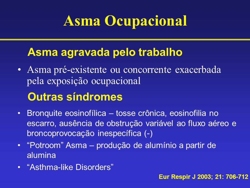 Asma Ocupacional Asma agravada pelo trabalho Outras síndromes