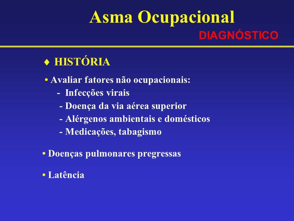 Asma Ocupacional DIAGNÓSTICO  HISTÓRIA