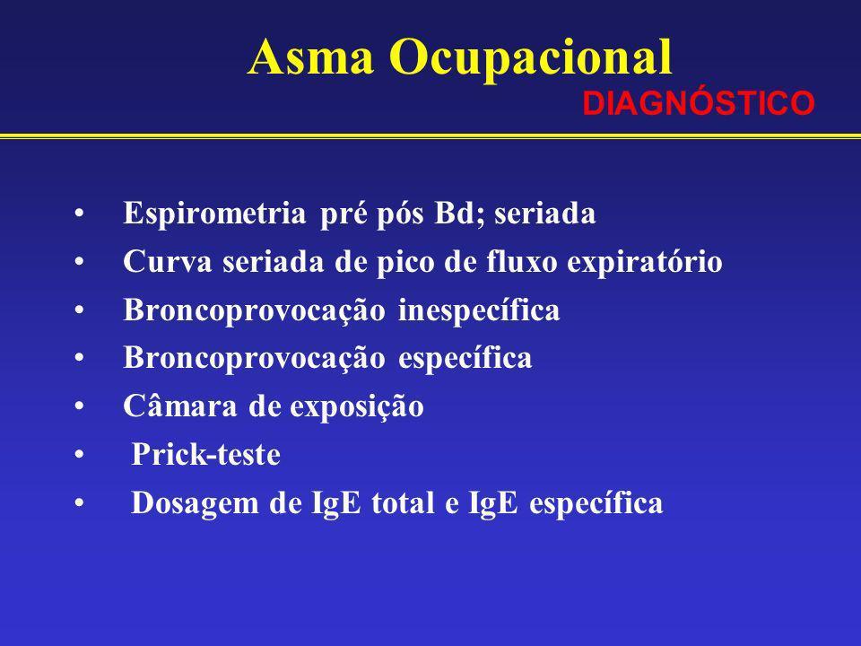 Asma Ocupacional DIAGNÓSTICO Espirometria pré pós Bd; seriada