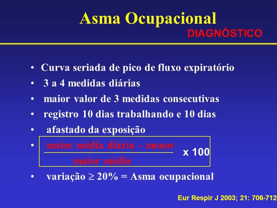 Asma Ocupacional DIAGNÓSTICO