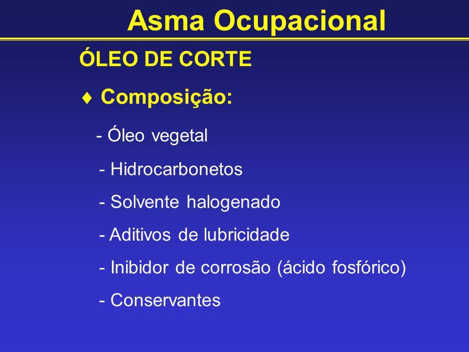Asma Ocupacional ÓLEO DE CORTE  Composição: - Óleo vegetal