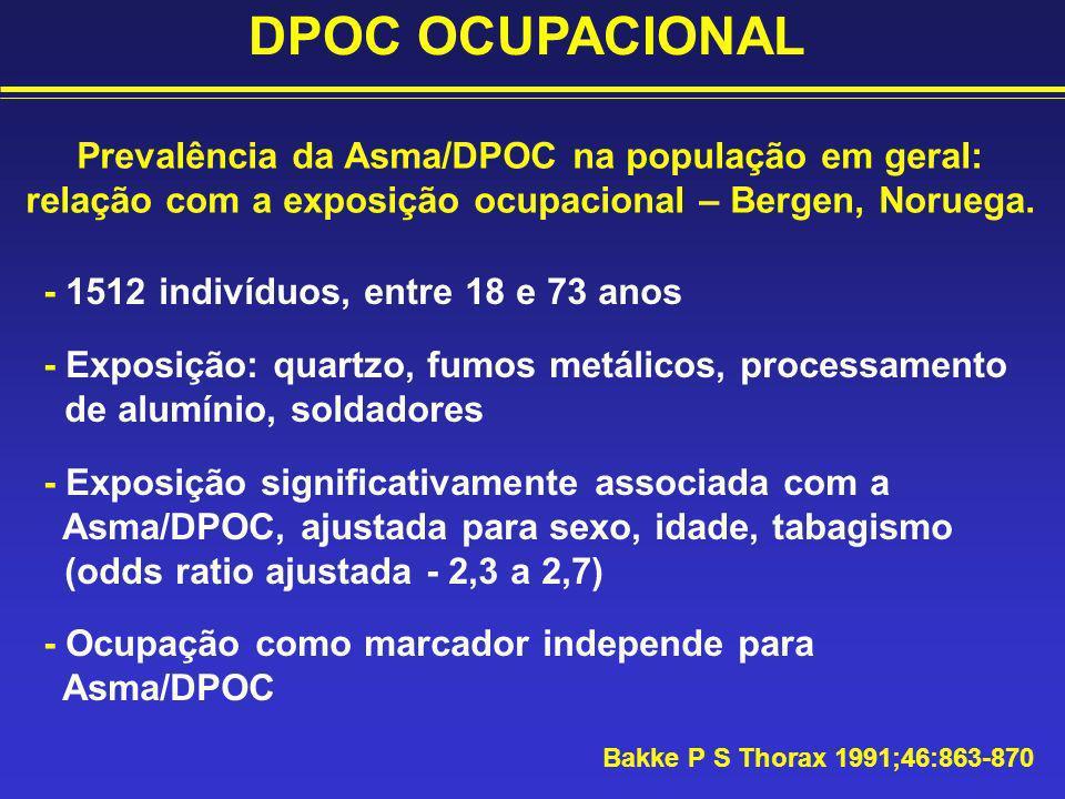 DPOC OCUPACIONAL Prevalência da Asma/DPOC na população em geral: