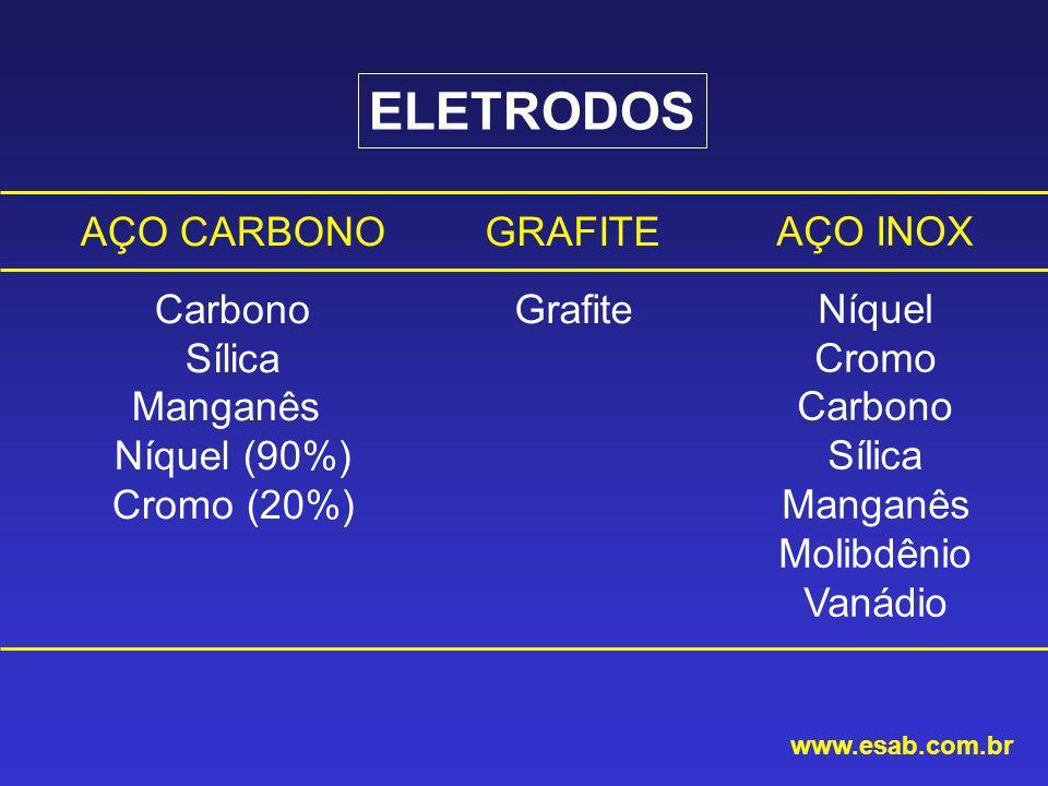 ELETRODOS AÇO CARBONO Carbono Sílica Manganês Níquel (90%) Cromo (20%)