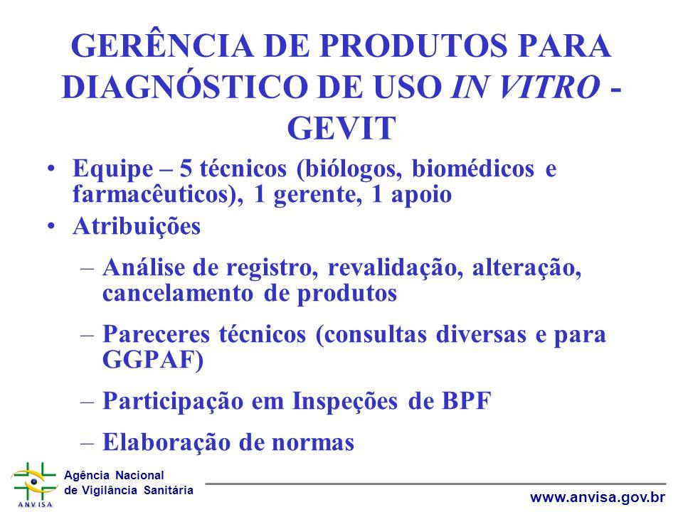 GERÊNCIA DE PRODUTOS PARA DIAGNÓSTICO DE USO IN VITRO - GEVIT