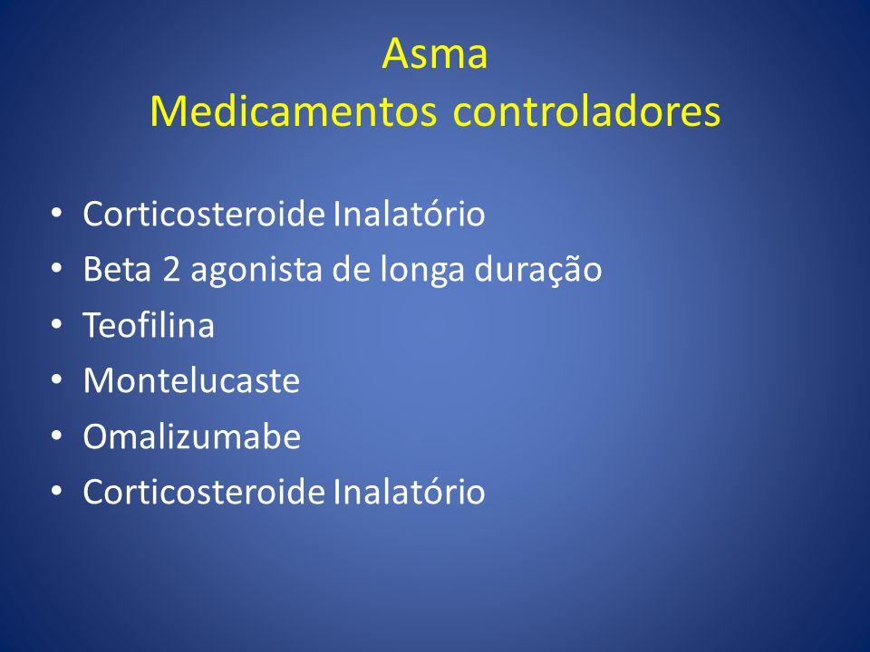 Asma Medicamentos controladores
