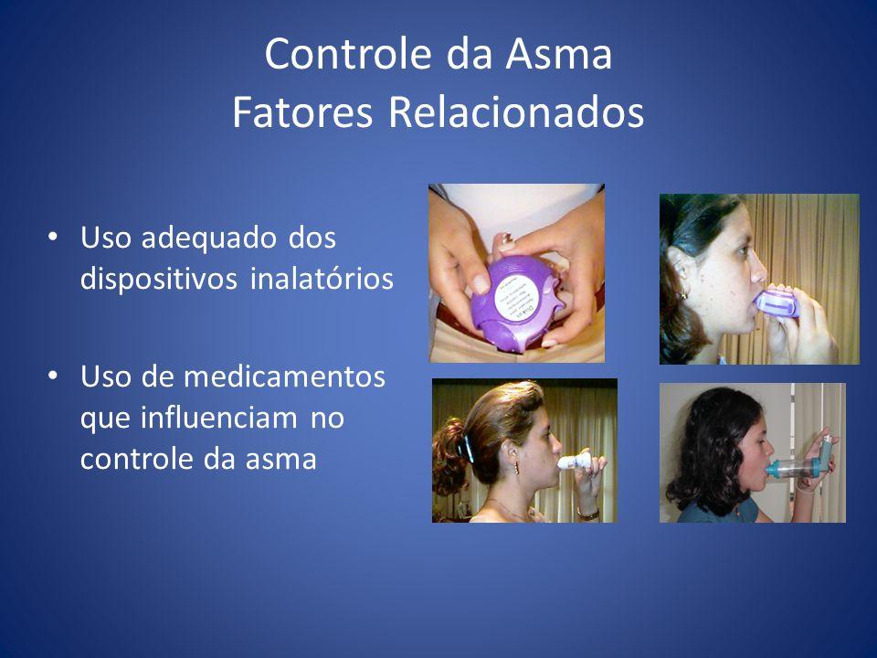 Controle da Asma Fatores Relacionados