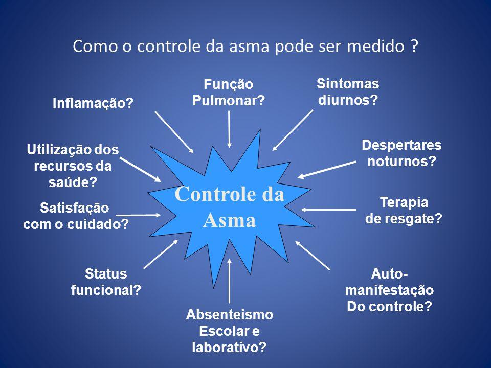 Como o controle da asma pode ser medido