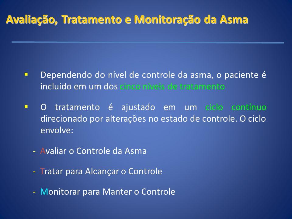 Avaliação, Tratamento e Monitoração da Asma