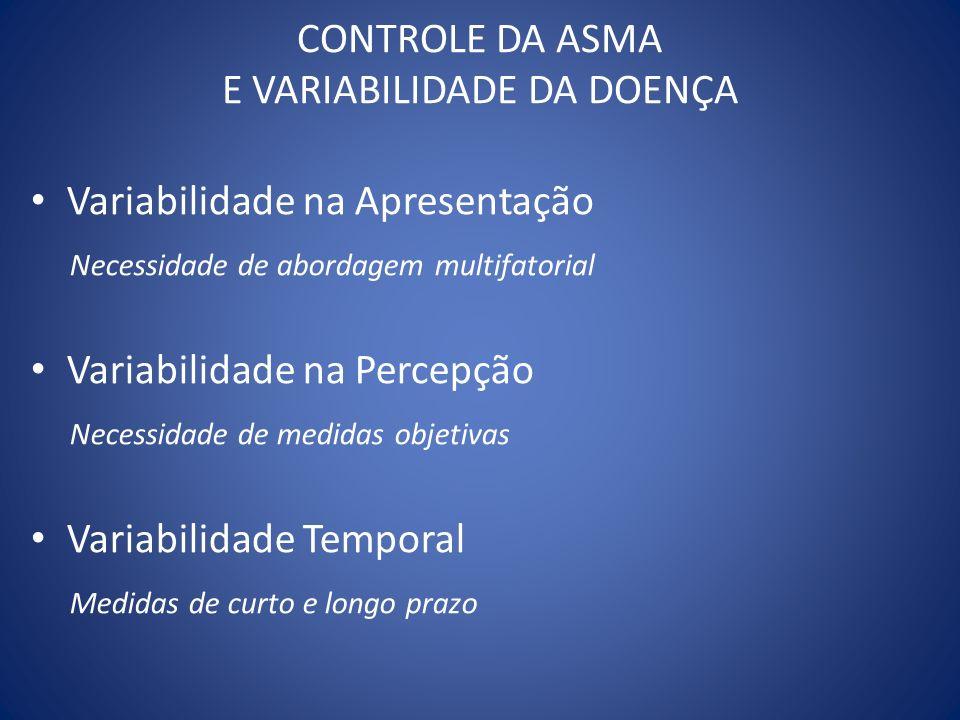 CONTROLE DA ASMA E VARIABILIDADE DA DOENÇA