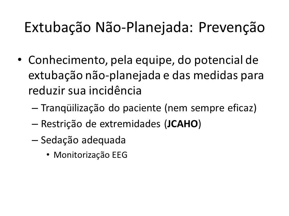 Extubação Não-Planejada: Prevenção