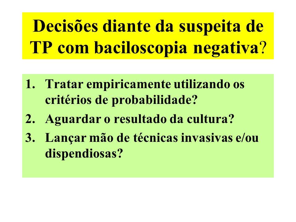 Decisões diante da suspeita de TP com baciloscopia negativa