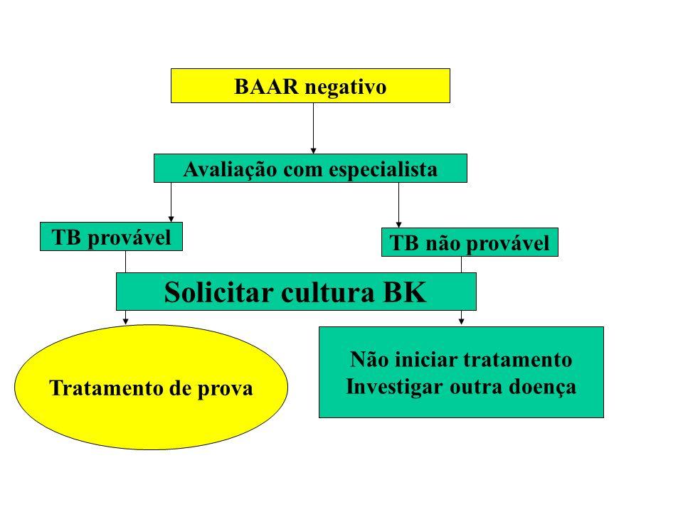 Solicitar cultura BK BAAR negativo Avaliação com especialista