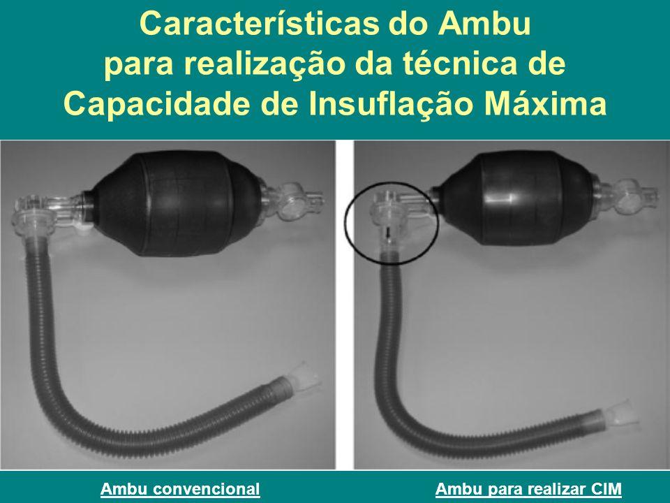 Características do Ambu para realização da técnica de Capacidade de Insuflação Máxima