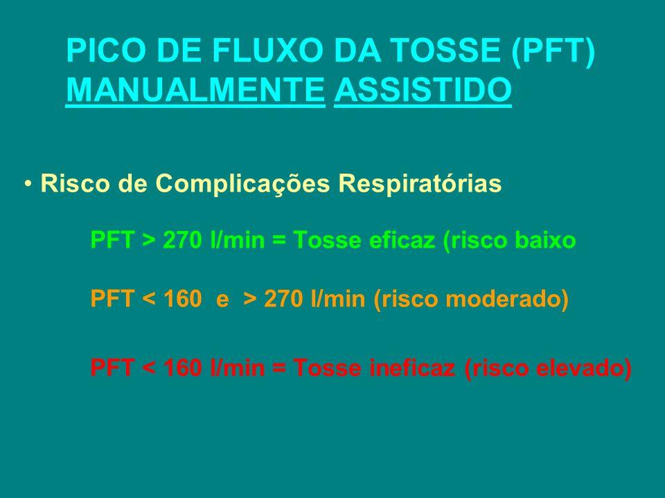 PICO DE FLUXO DA TOSSE (PFT) MANUALMENTE ASSISTIDO