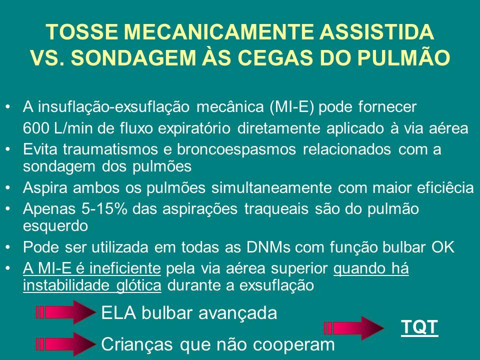 TOSSE MECANICAMENTE ASSISTIDA VS. SONDAGEM ÀS CEGAS DO PULMÃO
