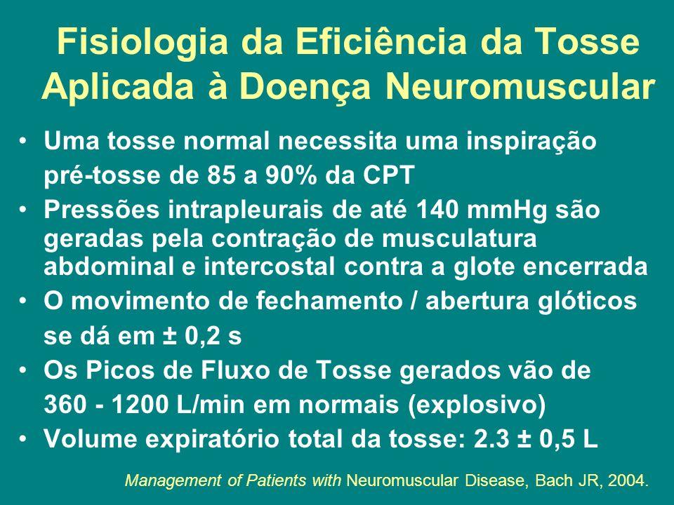 Fisiologia da Eficiência da Tosse Aplicada à Doença Neuromuscular