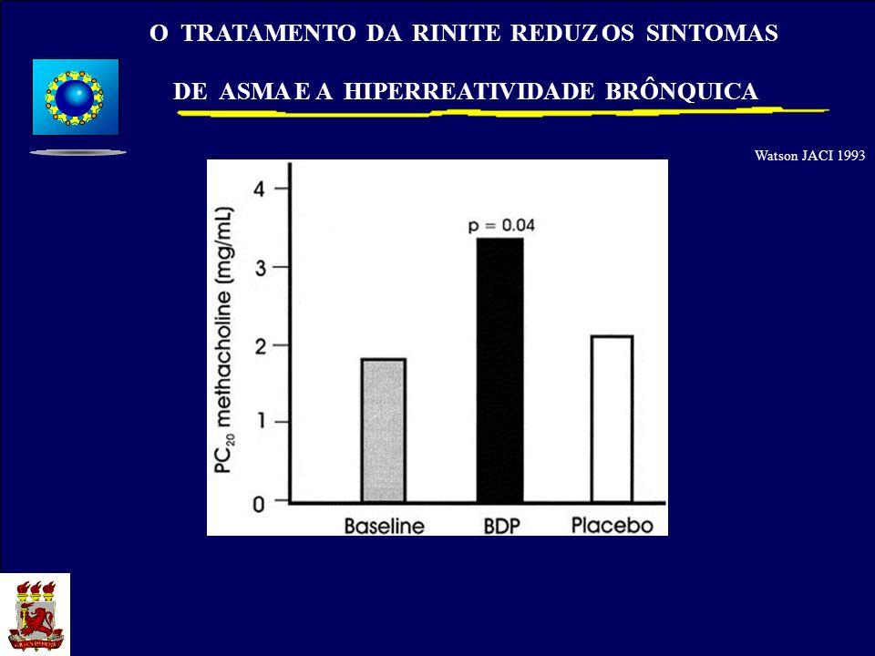 O TRATAMENTO DA RINITE REDUZ OS SINTOMAS