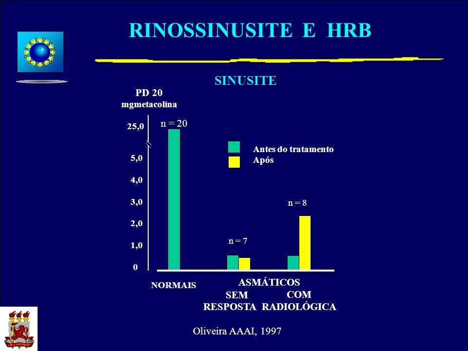 RINOSSINUSITE E HRB SINUSITE PD 20 n = 20 ASMÁTICOS SEM COM