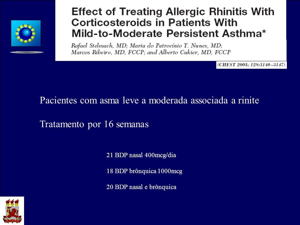 Pacientes com asma leve a moderada associada a rinite