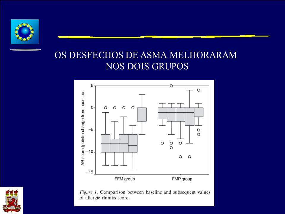 OS DESFECHOS DE ASMA MELHORARAM