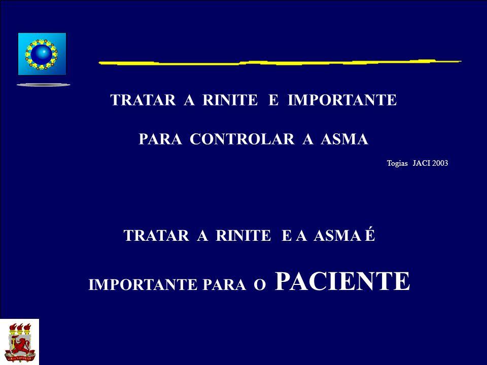 TRATAR A RINITE E IMPORTANTE PARA CONTROLAR A ASMA