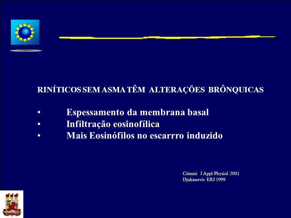 Espessamento da membrana basal Infiltração eosinofílica