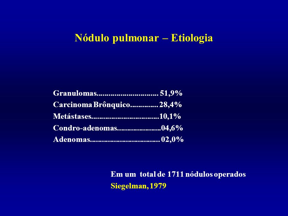 Nódulo pulmonar – Etiologia