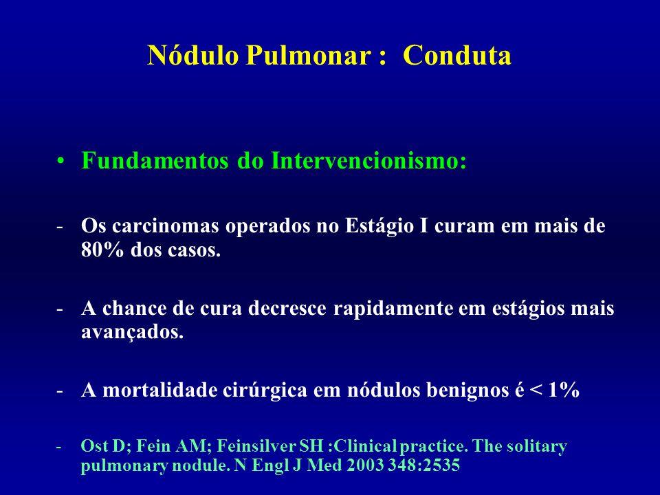 Nódulo Pulmonar : Conduta