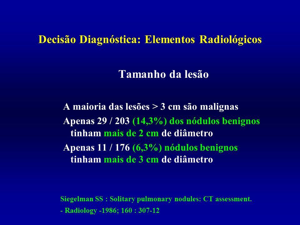 Decisão Diagnóstica: Elementos Radiológicos