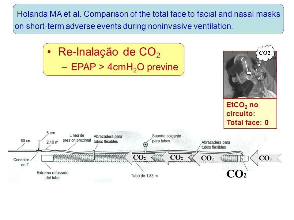 Re-Inalação de CO2 CO2 EPAP > 4cmH2O previne