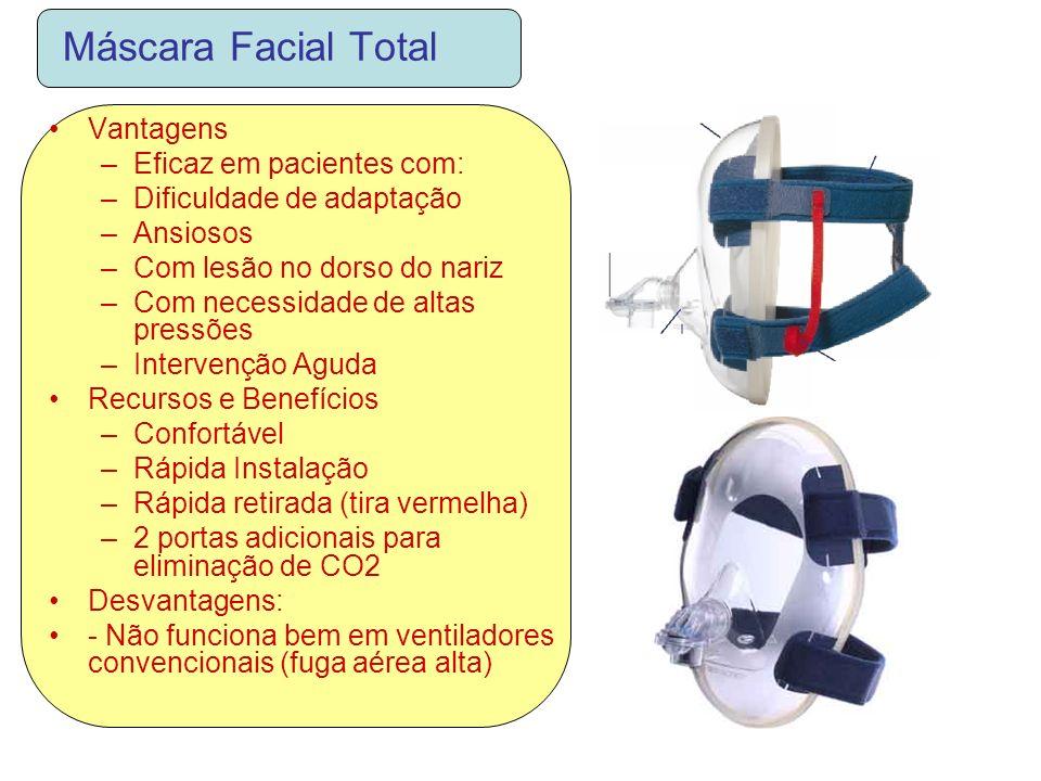 Máscara Facial Total Vantagens Eficaz em pacientes com: