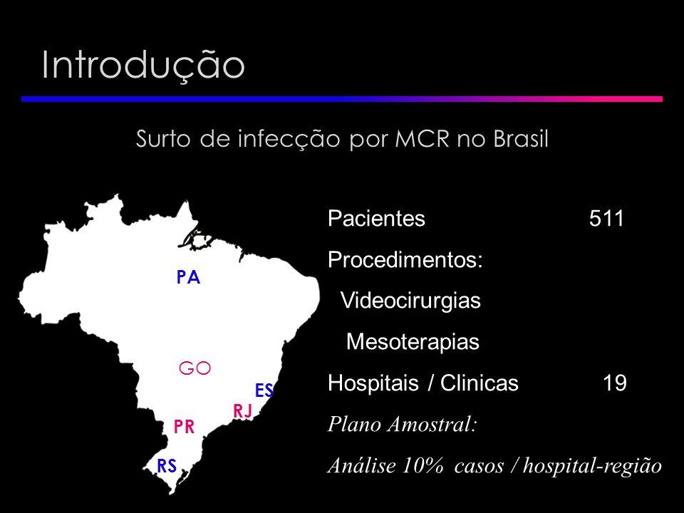 Surto de infecção por MCR no Brasil