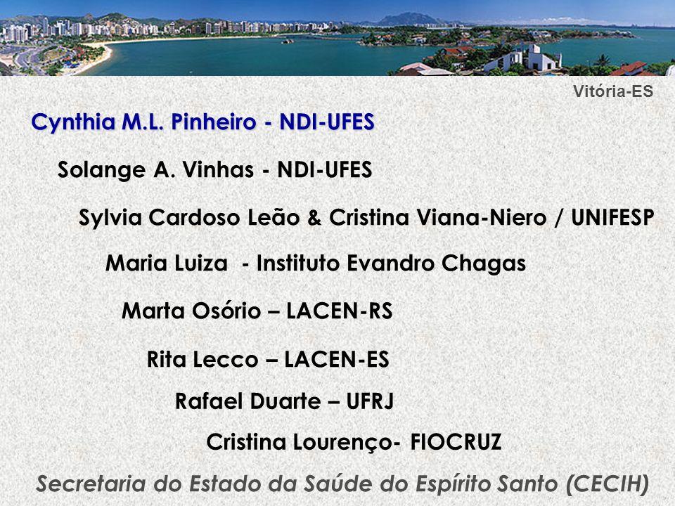 Cynthia M.L. Pinheiro - NDI-UFES