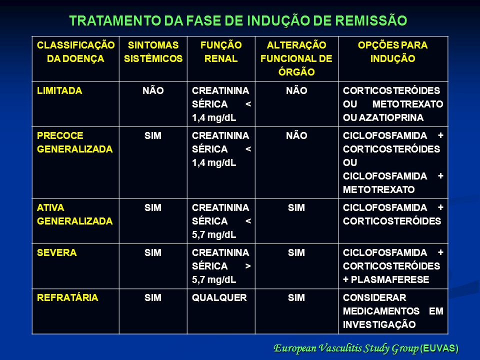 TRATAMENTO DA FASE DE INDUÇÃO DE REMISSÃO