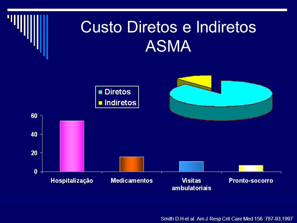 Custo Diretos e Indiretos ASMA
