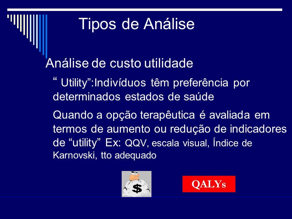 Tipos de Análise Análise de custo utilidade