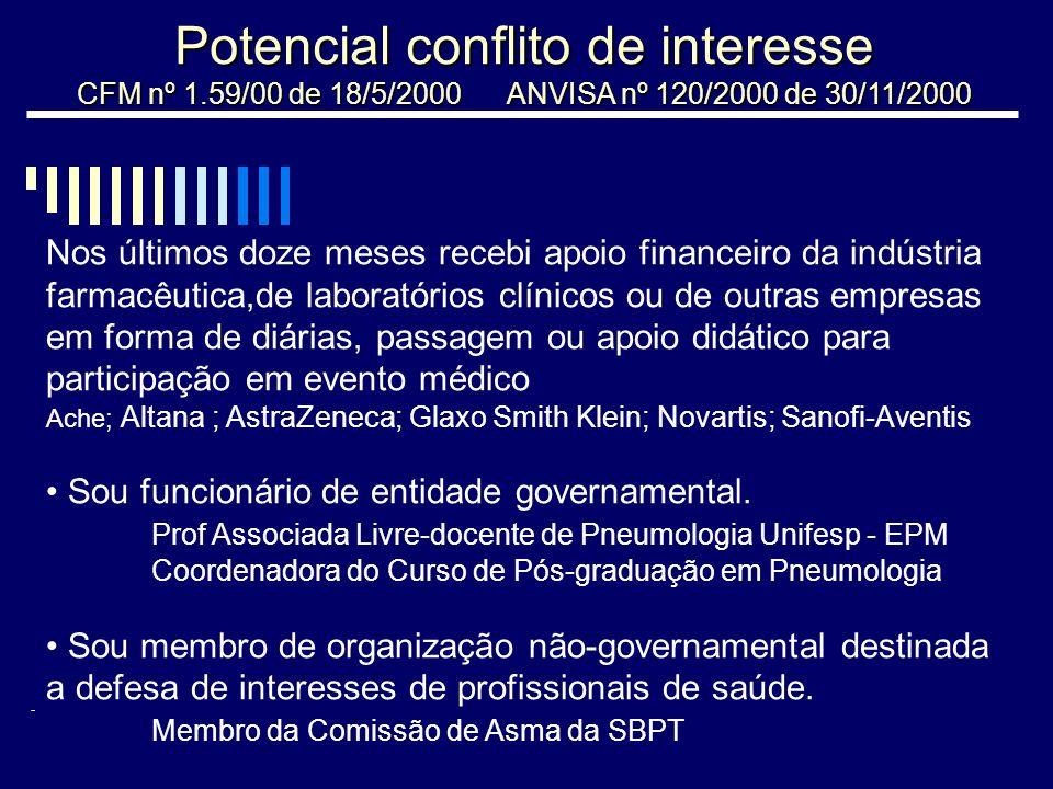 Potencial conflito de interesse CFM nº 1