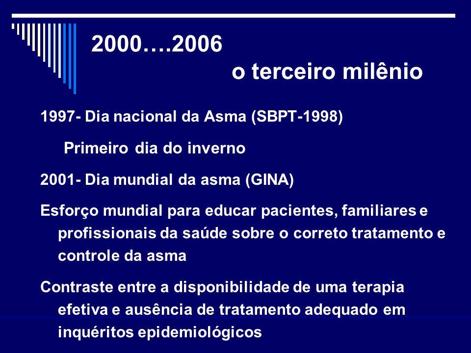 2000….2006 o terceiro milênio Primeiro dia do inverno