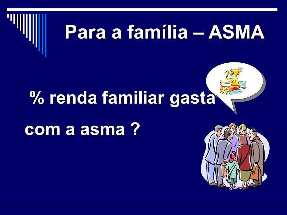 Para a família – ASMA % renda familiar gasta com a asma
