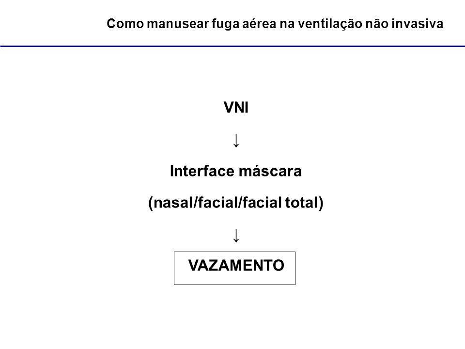 VNI ↓ Interface máscara (nasal/facial/facial total) VAZAMENTO