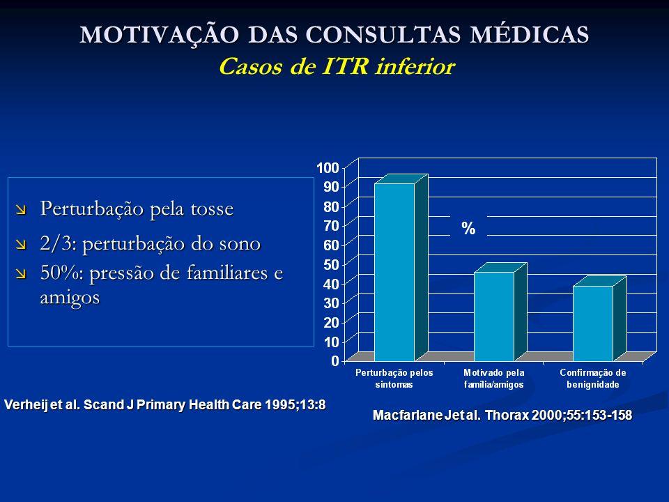 MOTIVAÇÃO DAS CONSULTAS MÉDICAS Casos de ITR inferior