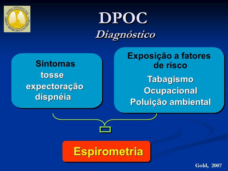 DPOC Diagnóstico è è è Espirometria Exposição a fatores de risco