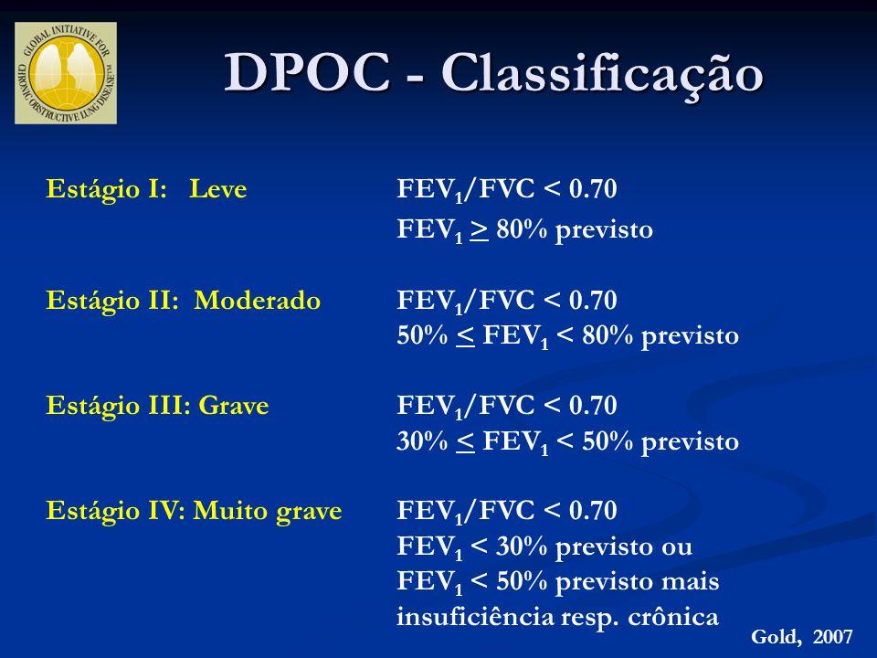 DPOC - Classificação Estágio I: Leve FEV1/FVC < 0.70