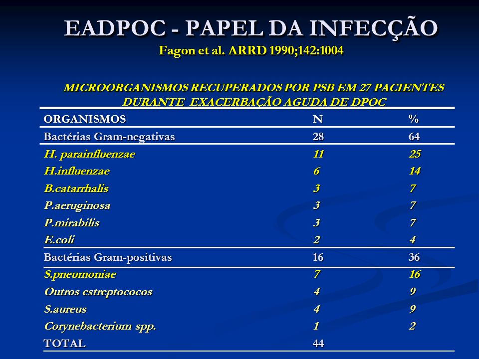 EADPOC - PAPEL DA INFECÇÃO Fagon et al. ARRD 1990;142:1004
