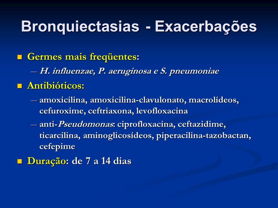Bronquiectasias - Exacerbações