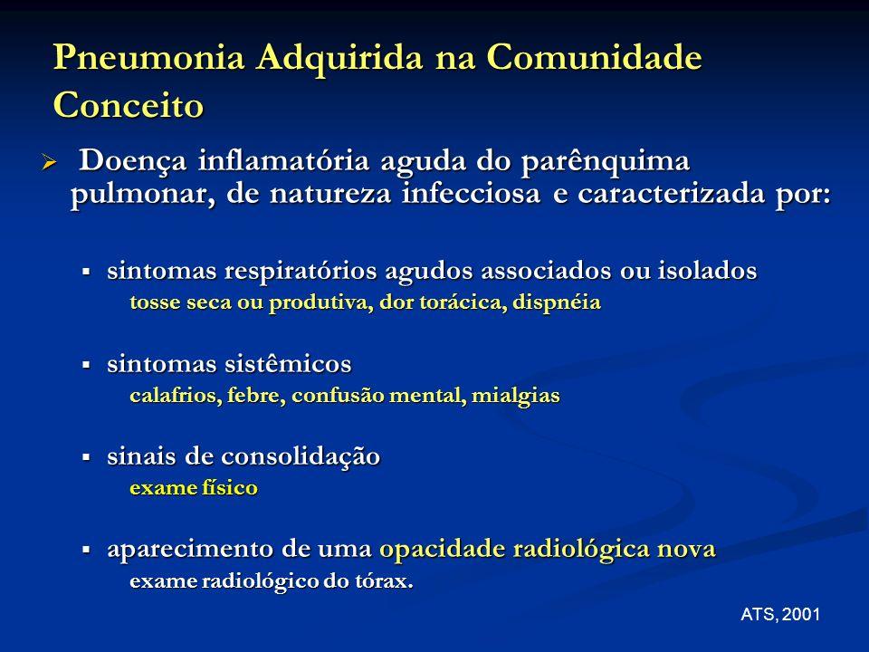 Pneumonia Adquirida na Comunidade Conceito